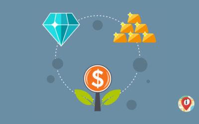 Investimento em sustentabilidade tornar-se rentável