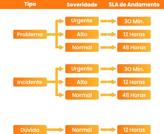 Chat Zendesk iTrack Brasil
